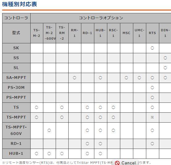 5ad24bd14f モーニングスター MORNINGSTAR 充電・放電コントローラー対応 オプション一覧表